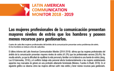 Latin American Communication Monitor: #NoSinMujeres #GeneraciónIgualdad